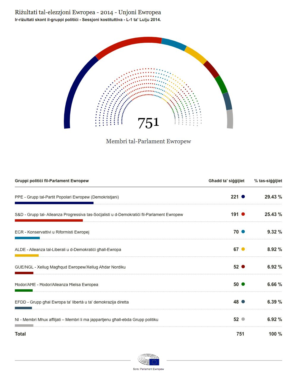 election result image